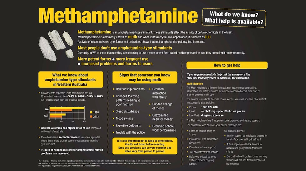 Methamphetamine  infographic